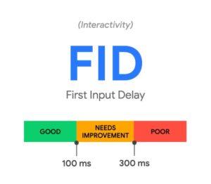 FID Ampel